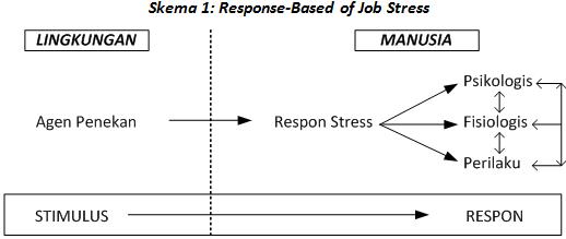 hans selye stress teori