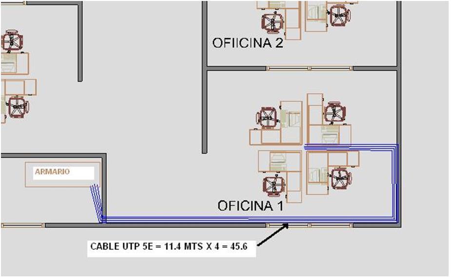 Proyecto redes for Red de una oficina