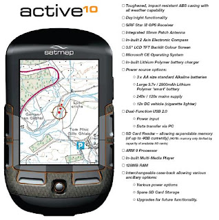 SatMap Sports GPS Features
