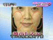 臉部運動避免下垂