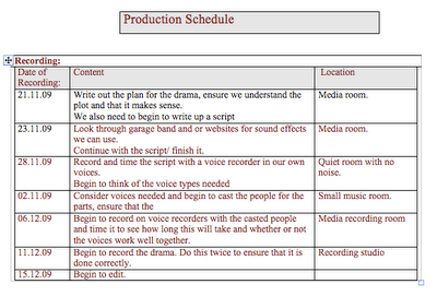 BTEC Radio Production: Unit 41 radio drama