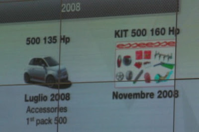 Abah500  Fiat 500 Abarth SS 160 Hp Coming in November