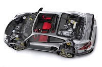 2011 Porsche 911 GT2 RS 03 New Porsche 911 GT2 RS Mega Gallery with 71 Photos, Plus Video of 620HP Beast Videos