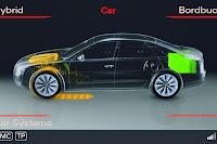 2011 Audi A8 Hybrid 17 Geneva Show: New Audi A8 Hybrid with 2.0 Liter 4 Cylinder Engine Photos