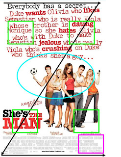 shes the man film analysis