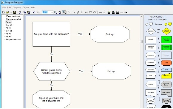 Hasis journal diagram designer free easy to use flowchart program finding a free tool to create flowcharts however isnt always a simple task ccuart Choice Image