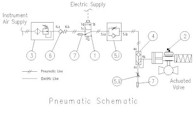 Actuated+Valve+Schematic instrument and control engineering