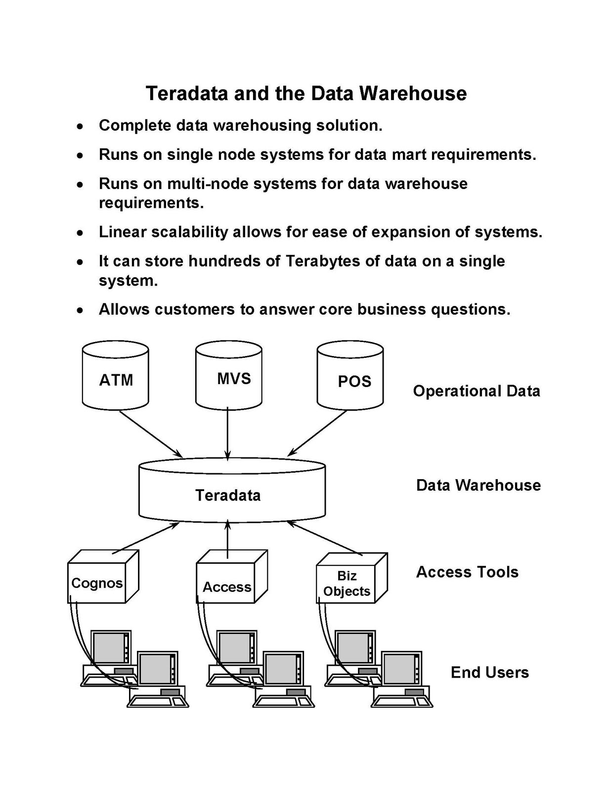 teradata sql assistant tutorial pdf