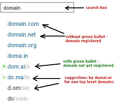 search non tld domain BlogPandit