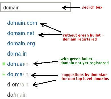 search non tld domain BlogPandit