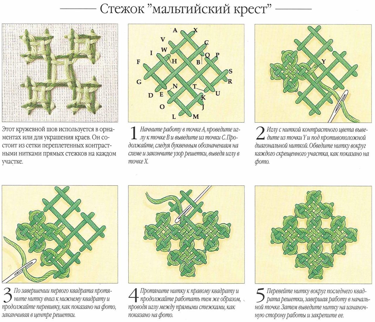 Виды швов вышивка крестиком