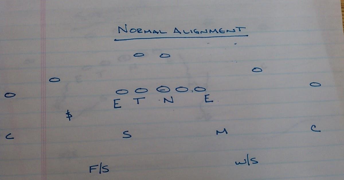 NFL Analysis
