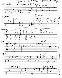 membaca TAB GITAR Chord Kentrung Senar 3 Lagu