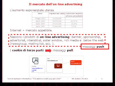 il mercato delle pubblicità on line