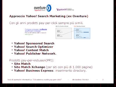 principali prodotti Yahoo Overture