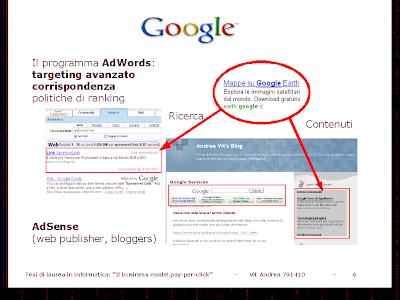 principali prodotti Google