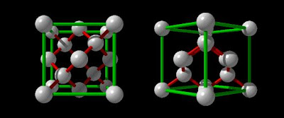 Struktur batu intan (berlian)