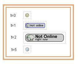 cara meletakkan Yahoo Messenger Button