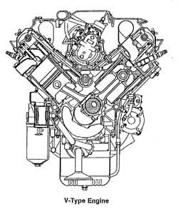 92 Geo Tracker Ignition Switch Wiring Diagram also 2008 Pontiac G6 Spark Plug Location further 2000 Mercury Cougar Fuse Box Diagram Inside in addition Acura Cl Fuse Box Diagram likewise Alternator For 1990 Mazda Mpv There Automatic Transmission Linkage. on 2007 ford crown victoria fuse box diagram