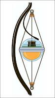 Un détecteur de neutrino (DOM) instalé sur sa corde. Document Icecube/U.Wisconsin.