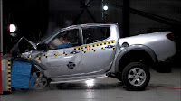 Document Euro NCAP, 2008.