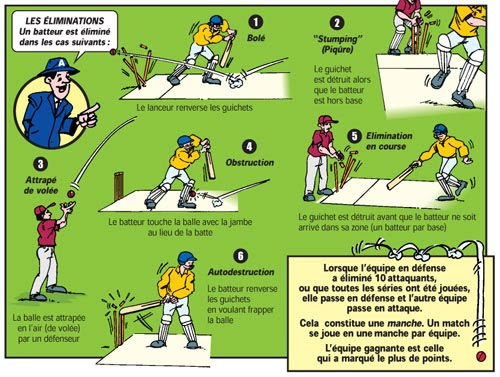 rules for cricket