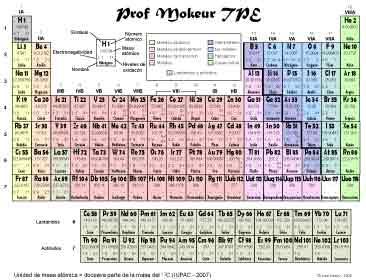 Cami orozco tabla periodica el oxgeno al formarse el perxido de hidrgeno agua oxigenada presenta valencia dos mientras que su nmero de oxidacin es 1 su frmula es h2o2 y puede urtaz Gallery