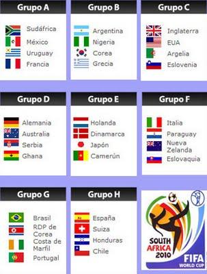 Grupos Mundial 2010