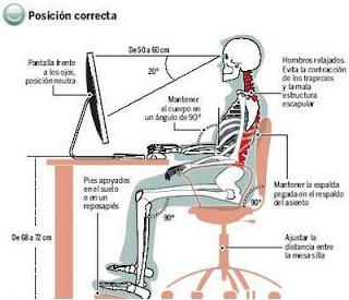 Ergonom a en el uso de computadoras - Medidas de monitores para pc ...