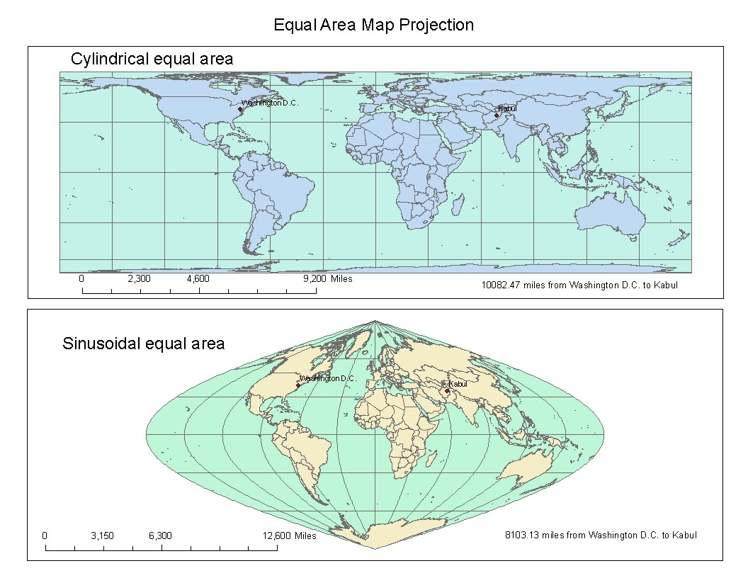 map projection types