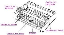 impresora de matriz de puntos