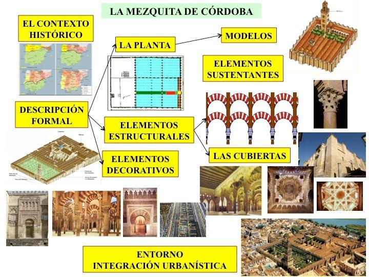 M s clases de arte mezquita de c rdoba siglos viii x for Elementos arquitectonicos pdf