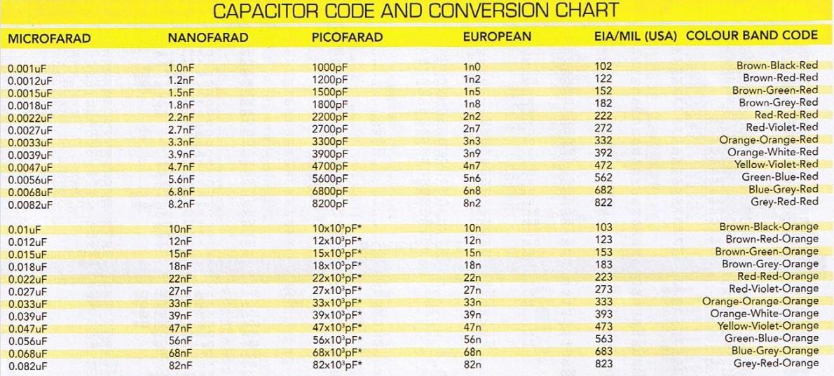 John Deere Lt166 Wiring Diagram as well John Deere Fuel Shutoff Solenoid M120522 p 6730 likewise B 1348880203 furthermore Bbfd7f5cce5c43c3611bda7445b74935 besides 274wu9. on cce wiring diagram