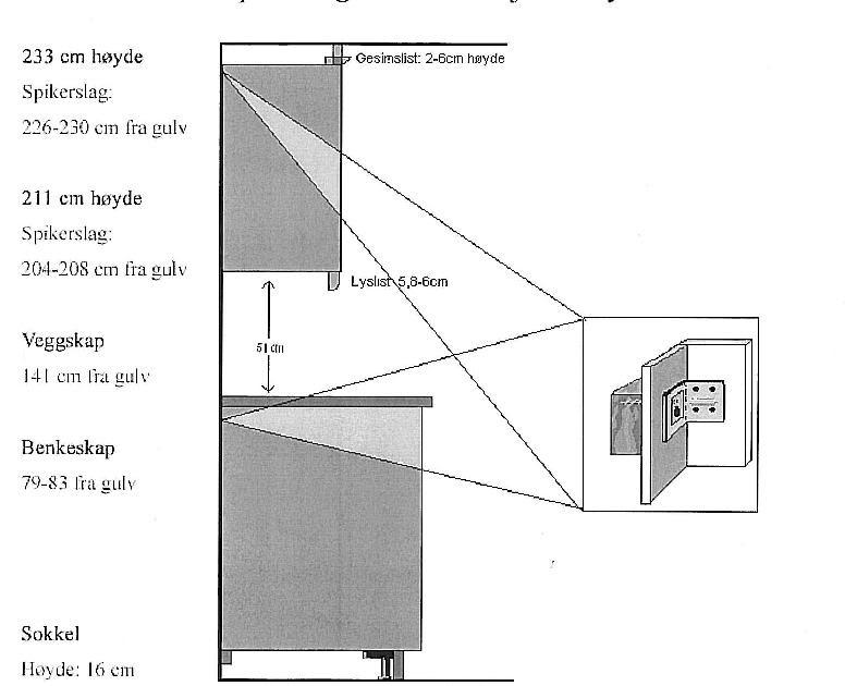 ... hytte: TURBO - hytta ved foten av Jotunheimen: Spikerslag til kj?kken