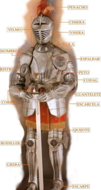 la armadura de Dios para el cristiano