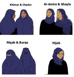 http://3.bp.blogspot.com/_GSumCF7VRFI/SkEGbuVx1UI/AAAAAAAAAks/NjeOeG4brc8/s400/burqa.jpg