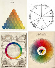 Antique Color Wheels