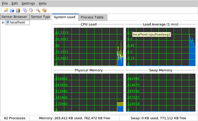 pclinuxos 2009.1 resource consumption on a freshly booted system
