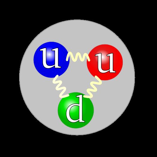 proton images