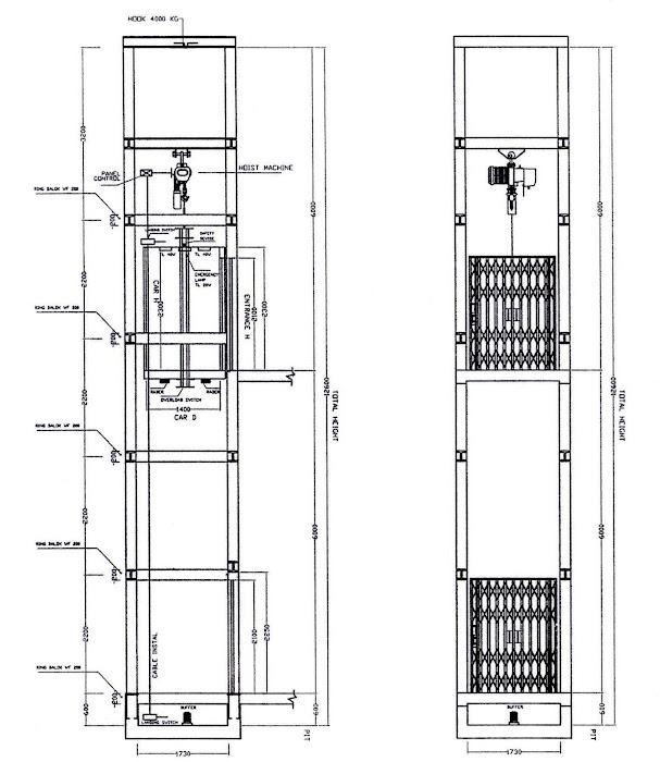 Kontruksi Cargo Lift