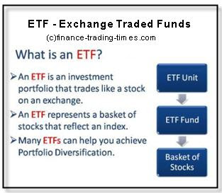 ETF-Exchange Traded Funds
