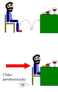 como sentar a mesa