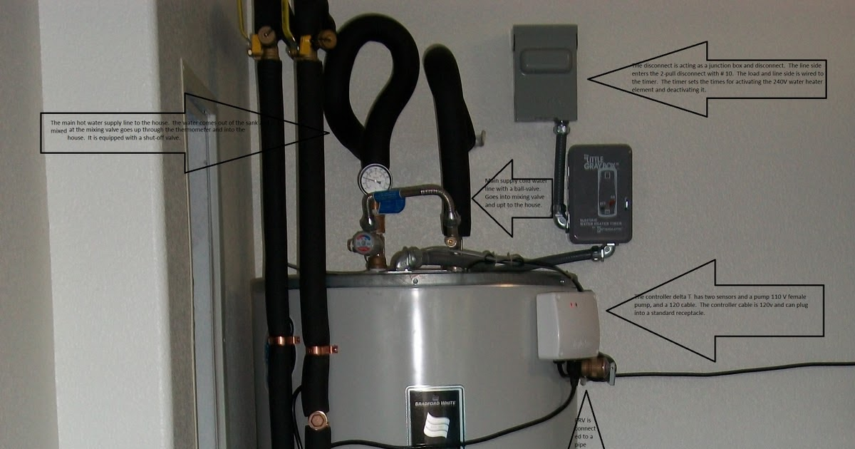 Home Power Resources 80 Gallon Tank Diagram