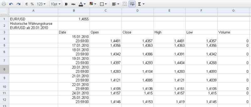 Google Docs Exchange Währungskurse