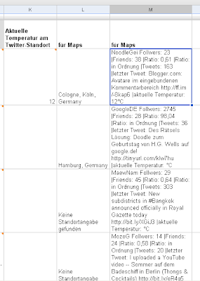 Google-Docs-Twitter-Profile3-Maps2