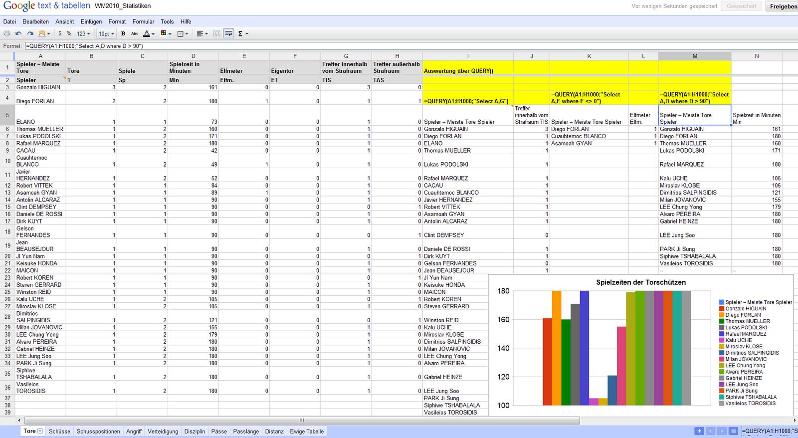 Google docs unerwnschte tabellen spalten zur diagramm erstellung google docs diagramm query ccuart Gallery
