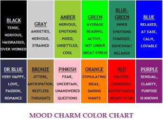 Mood Colors search results for mood ring color chart calendar 2015. bracelet