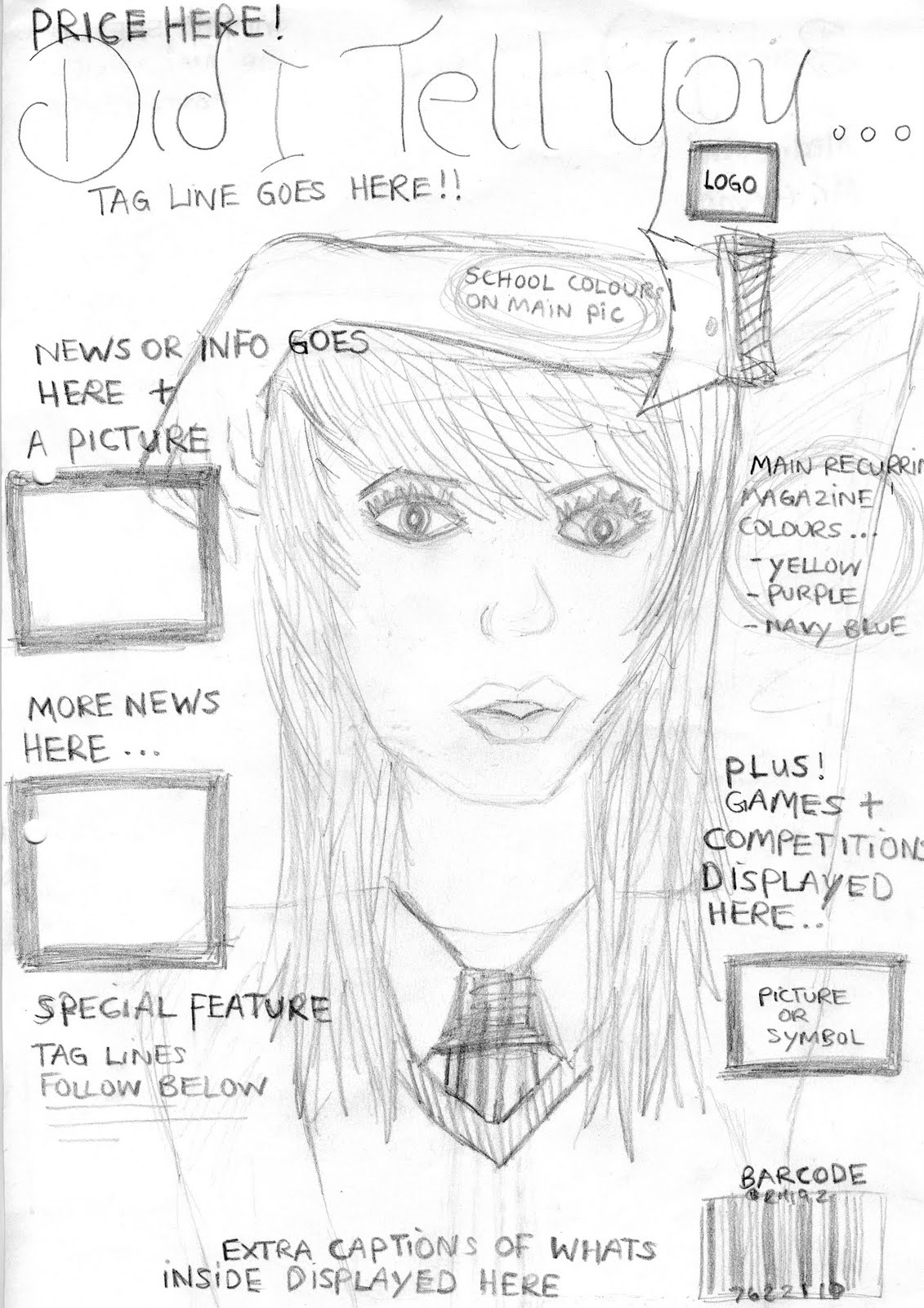 media studies foundation portfolio  sketch draft for