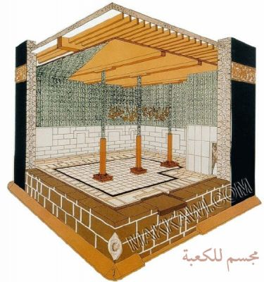 Inside Kaba Sharif http://peace8world.blogspot.com/2008/10/beautiful-recitation-of-quran.html