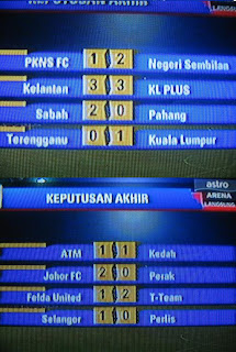 Terkini / Semasa TM Piala Malaysia 2010 (Latest Malaysia Cup Results